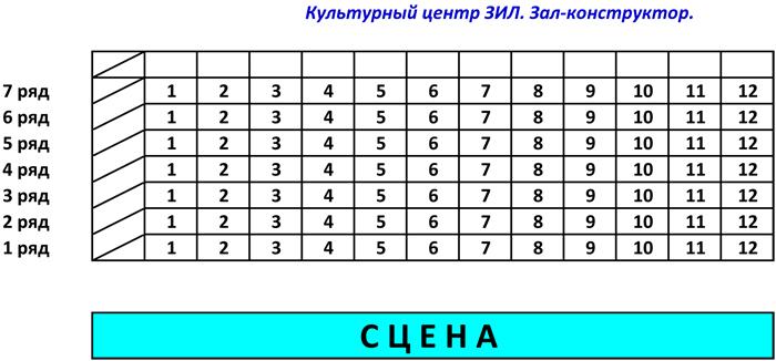 Схема Культурного центра ЗИЛ.